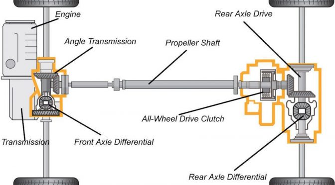 Rear Wheel Drive Cars Benefits